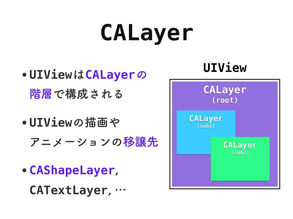 CALayer wUIViewCALayerͷ ֊Ͱߏ͞ΕΔ wUIViewͷඳը...