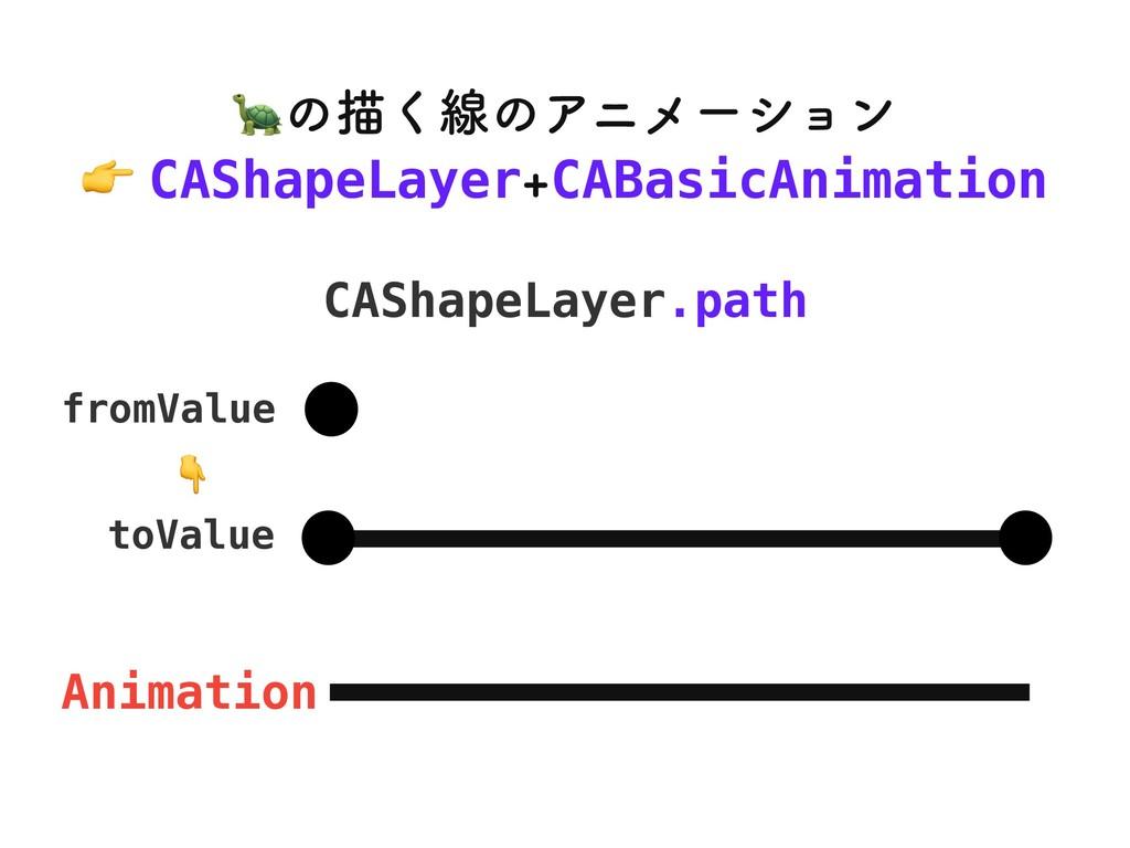 ͷඳ͘ઢͷΞχϝʔγϣϯ CAShapeLayerCABasicAnimation to...