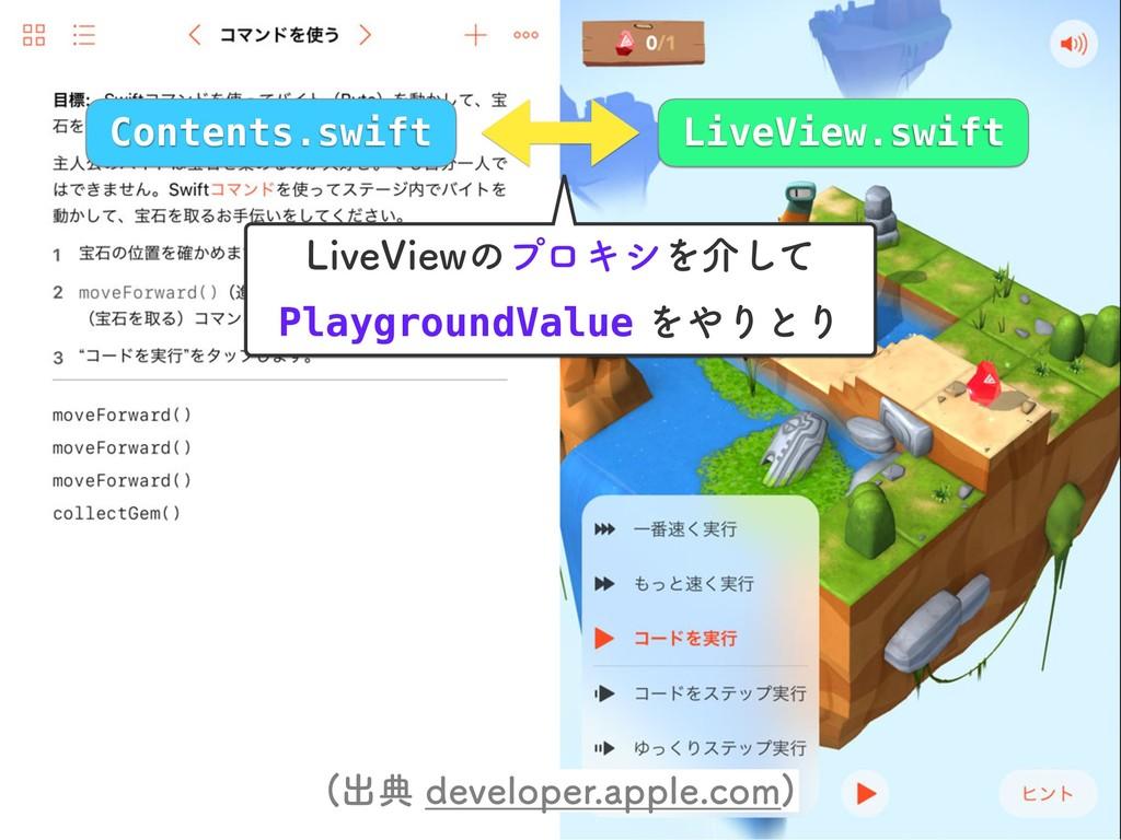 Contents.swift LiveView.swift ग़యEFWFMPQFSBQQM...
