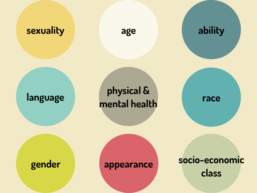 @ashedryden race gender sexuality ability langu...