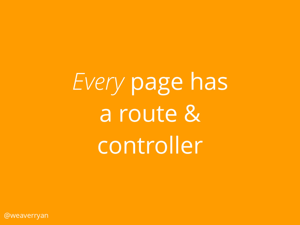 Every page has a route & controller @weaverryan