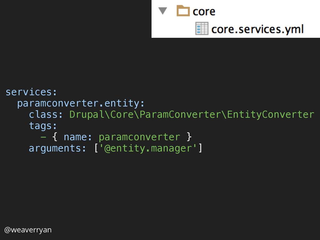 @weaverryan services: paramconverter.entity: ...