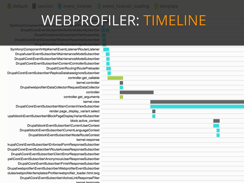 WEBPROFILER: TIMELINE