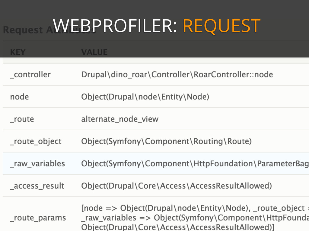 @weaverryan WEBPROFILER: REQUEST