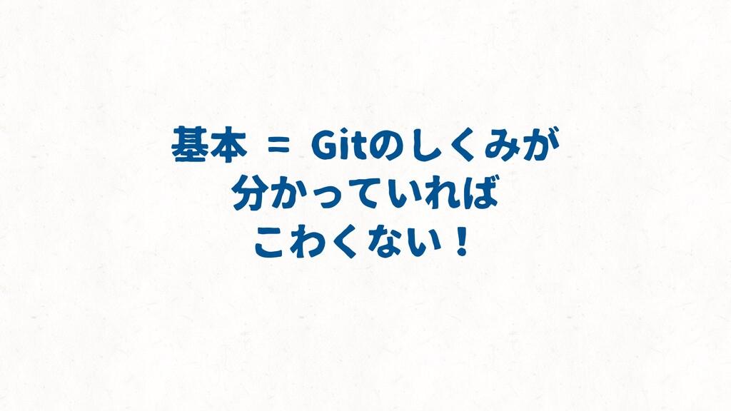 基本 = Gitのしくみが 分かっていれば こわくない!
