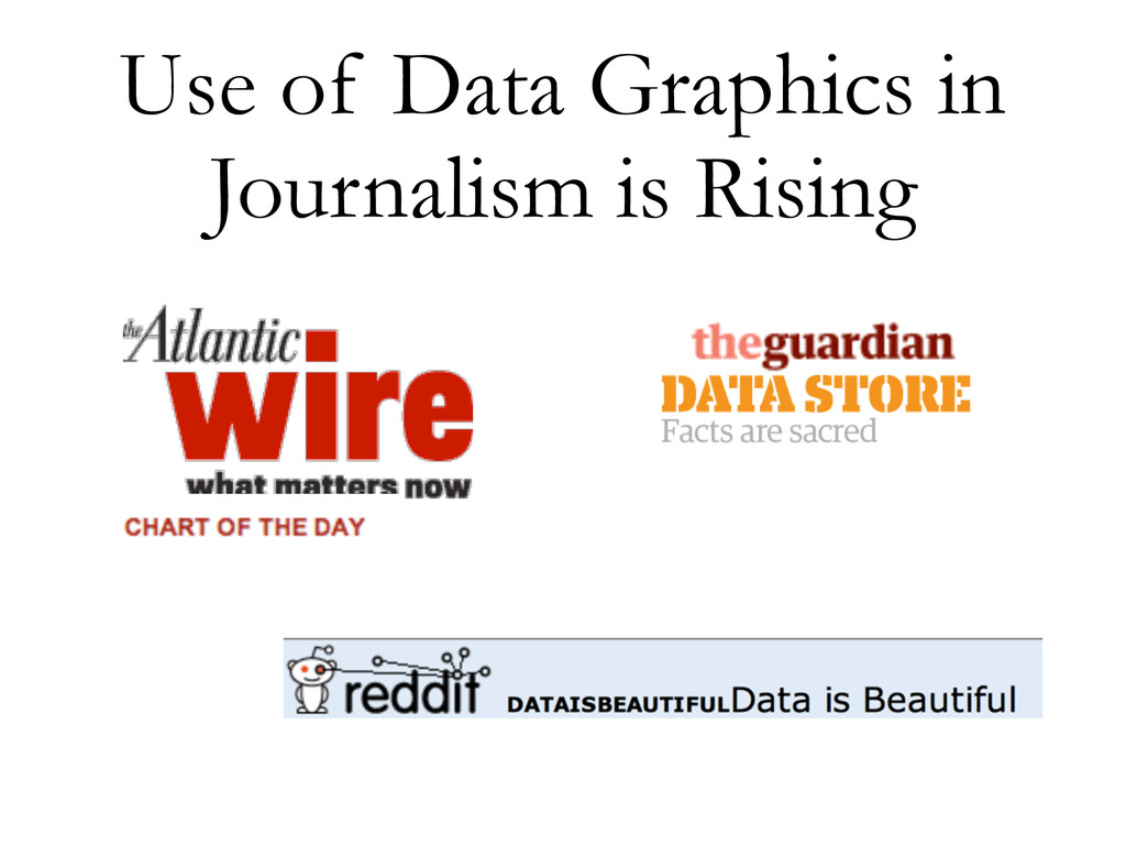 Use of Data Graphics in Journalism is Rising