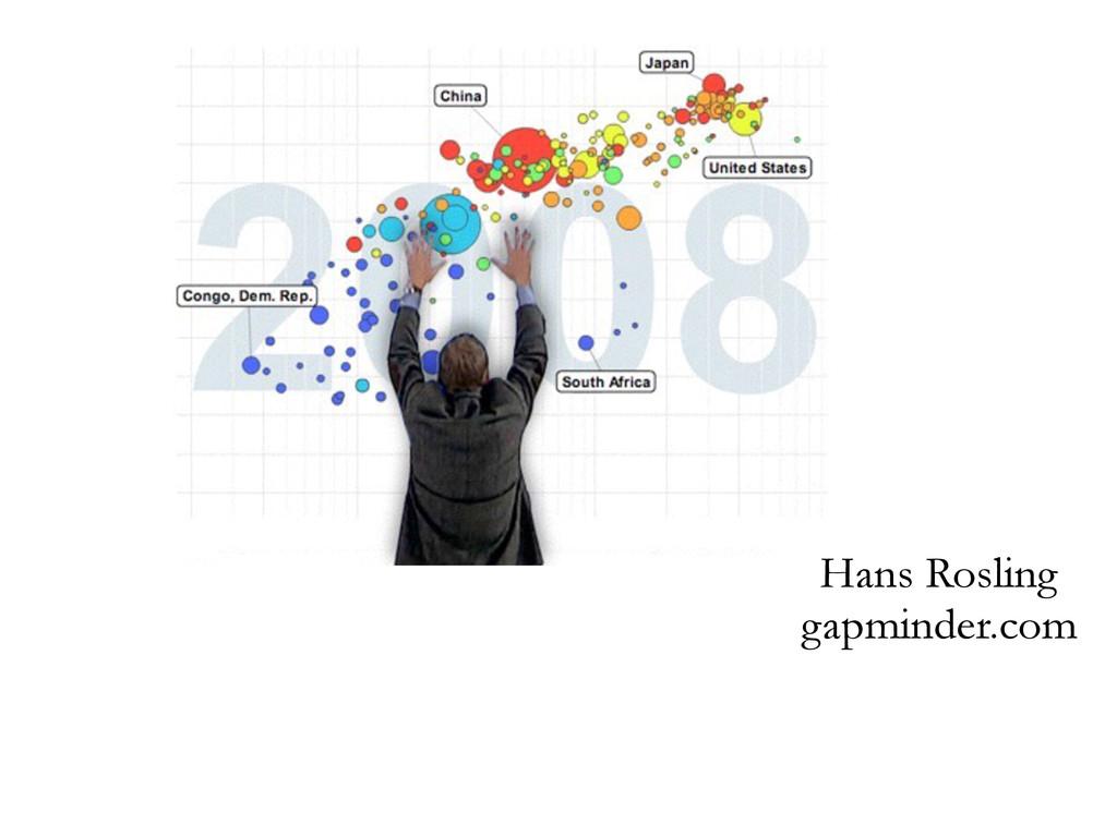 Hans Rosling gapminder.com