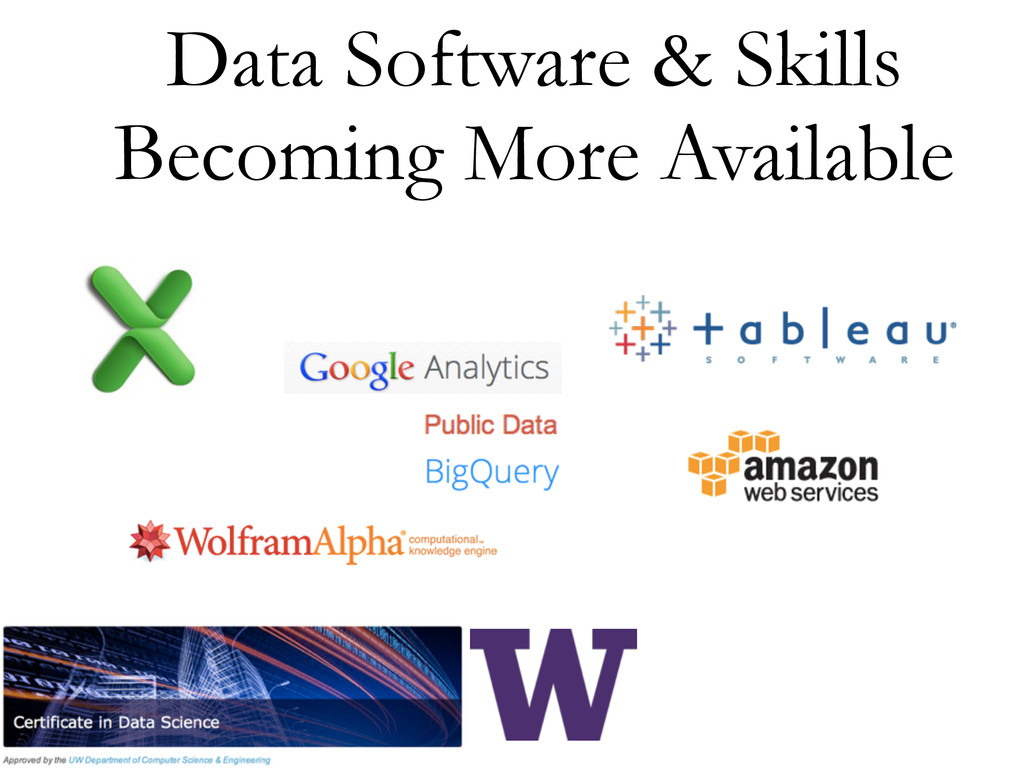Data Software & Skills Becoming More Available