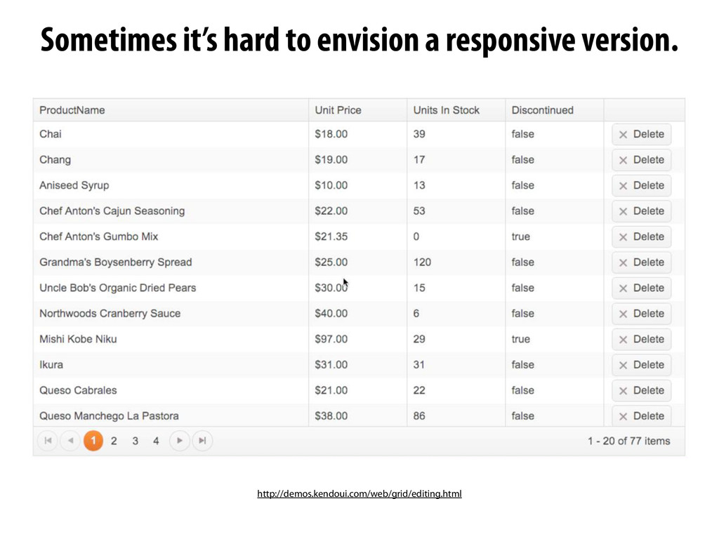 Sometimes it's hard to envision a responsive ve...