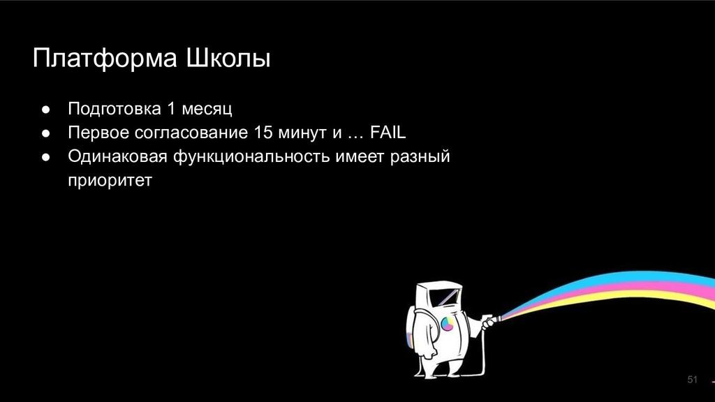 Платформа Школы ● Подготовка 1 месяц ● Первое с...