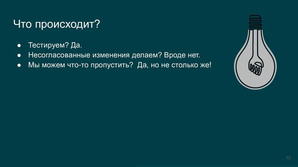 Что происходит? ● Тестируем? Да. ● Несогласован...