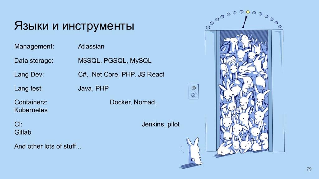 Языки и инструменты Management: Atlassian Data ...