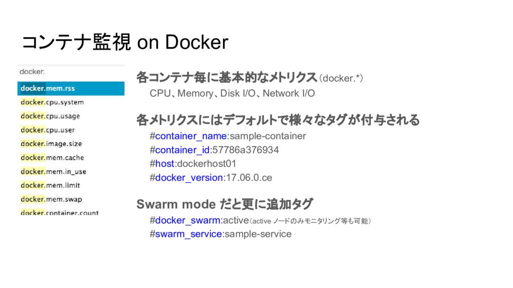 コンテナ監視 on Docker 各コンテナ毎に基本的なメトリクス(docker.*)   C...