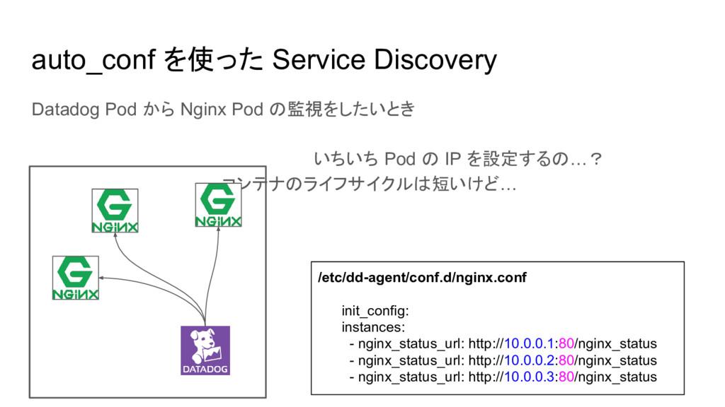 auto_conf を使った Service Discovery Datadog Pod から...