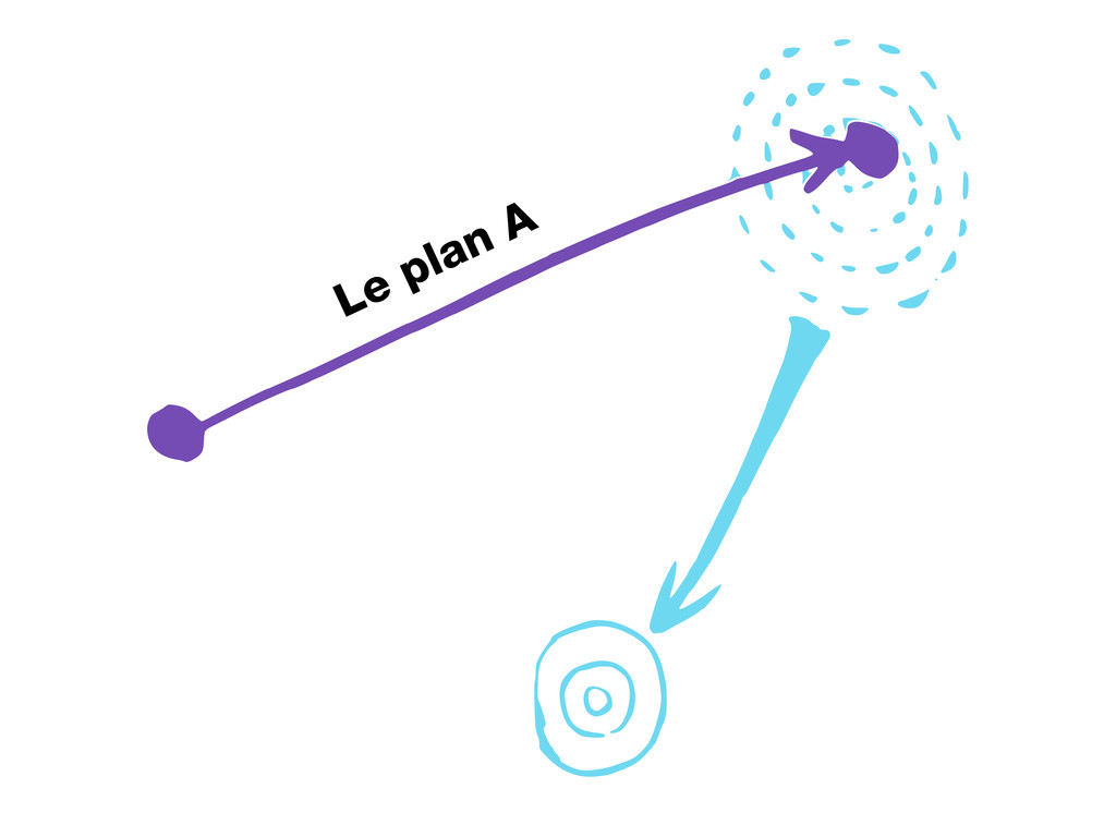 Le plan A
