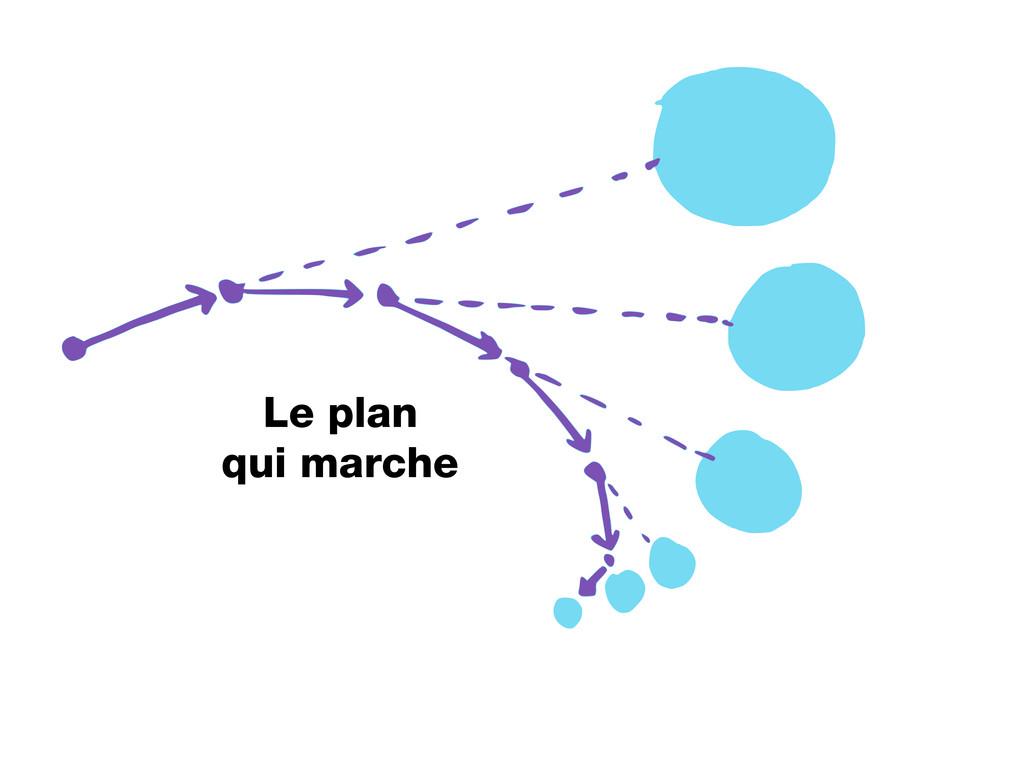 Le plan qui marche