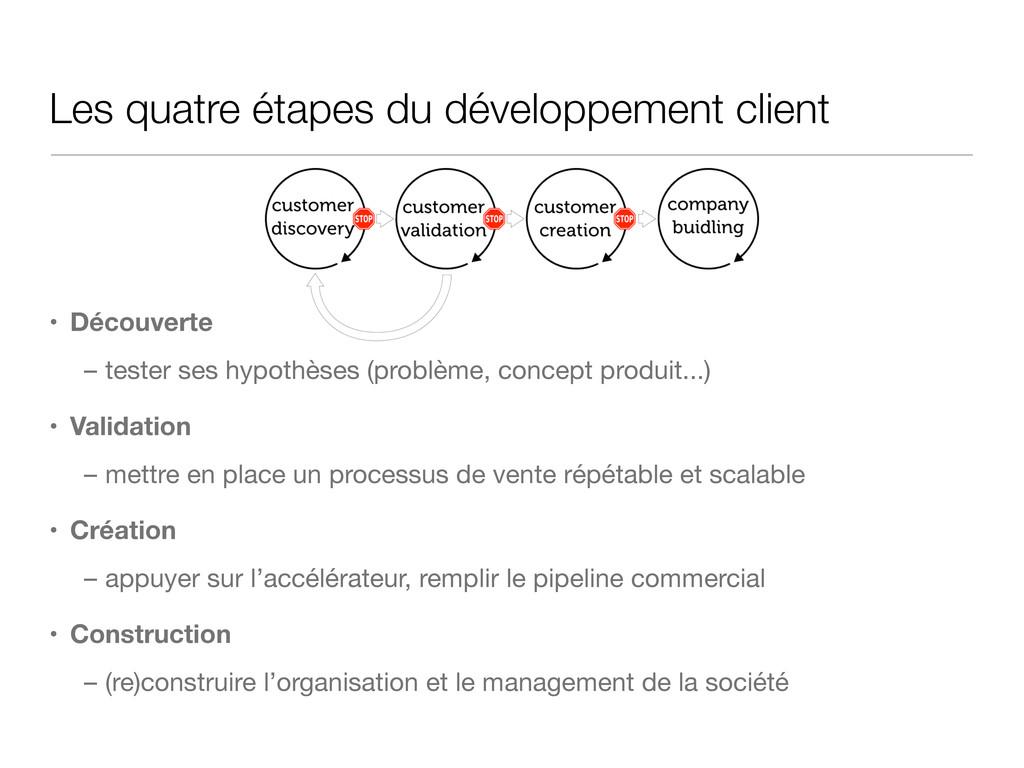 Les quatre étapes du développement client • Déc...