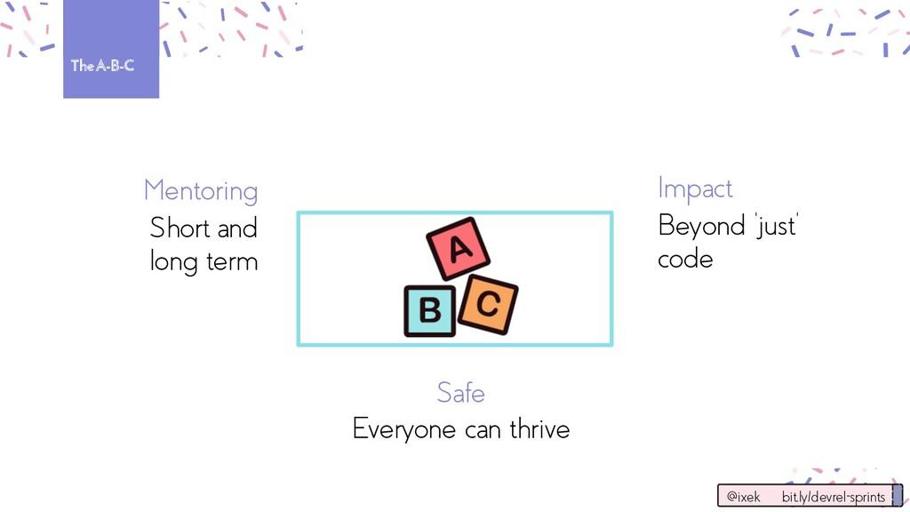 TheA-B-C Short and long term Mentoring Impact B...