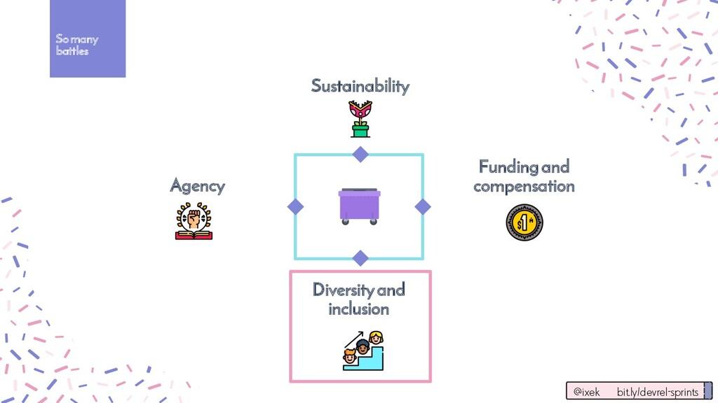 Sustainability Somany battles Diversity and inc...