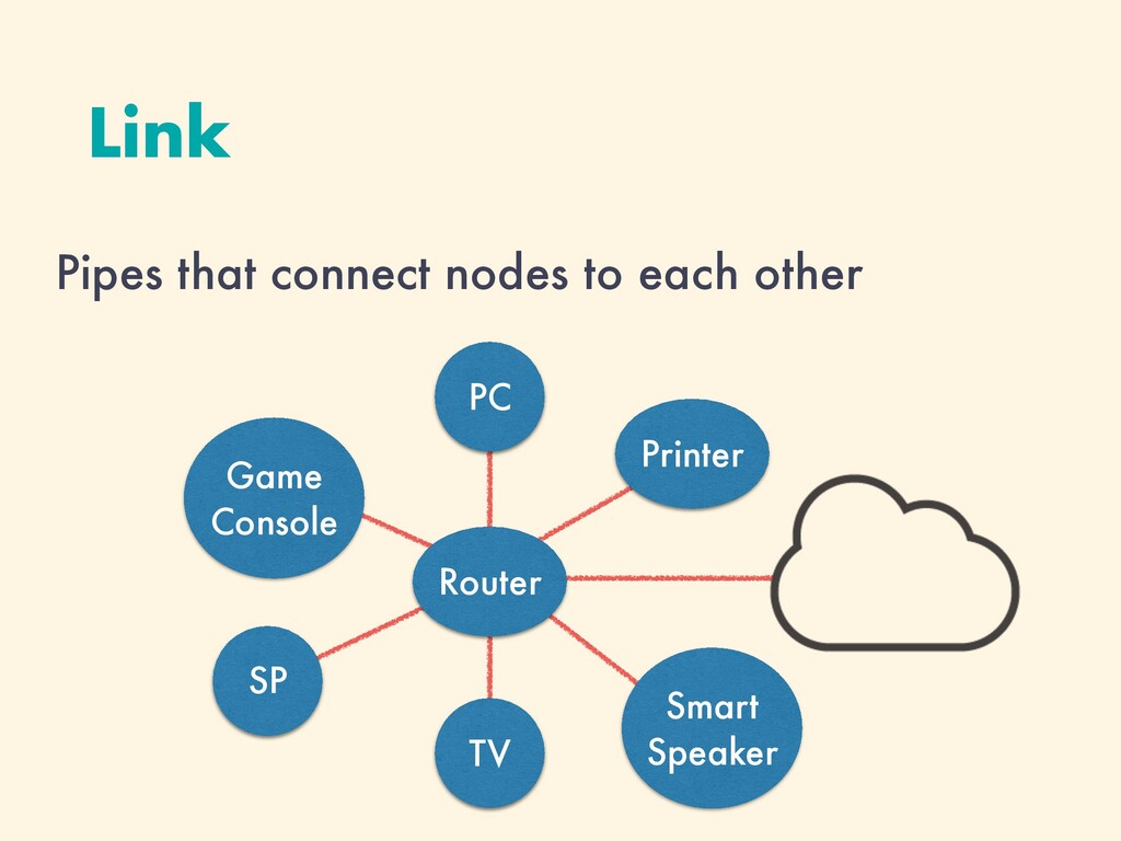 TV Link Pipes that connect nodes to each other ...