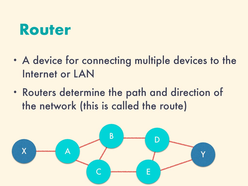 • A device for connecting multiple devices to t...