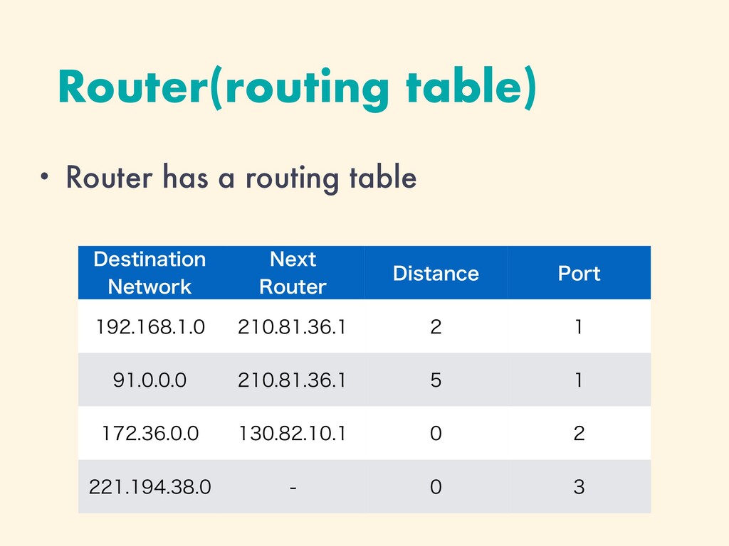 • Router has a routing table Router(routing tab...