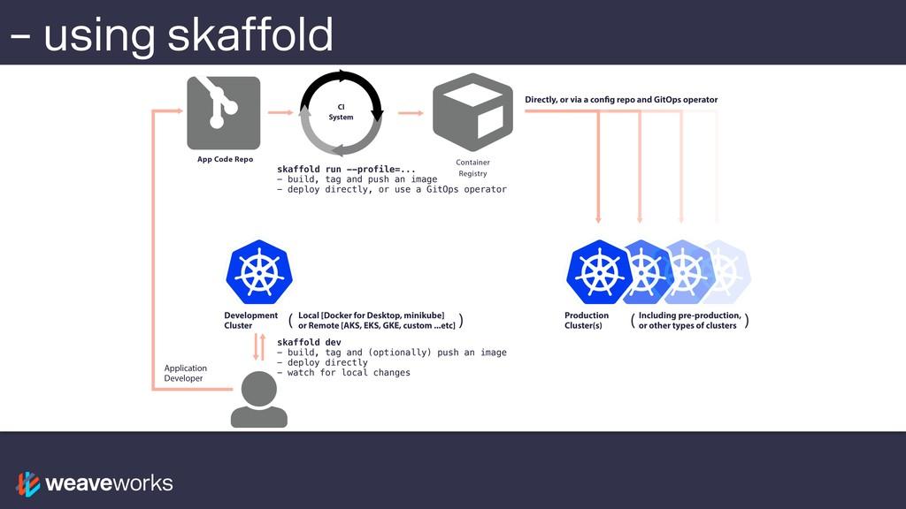 – using skaffold