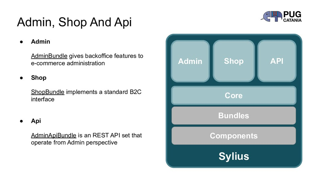 Admin, Shop And Api Sylius Components Bundles C...