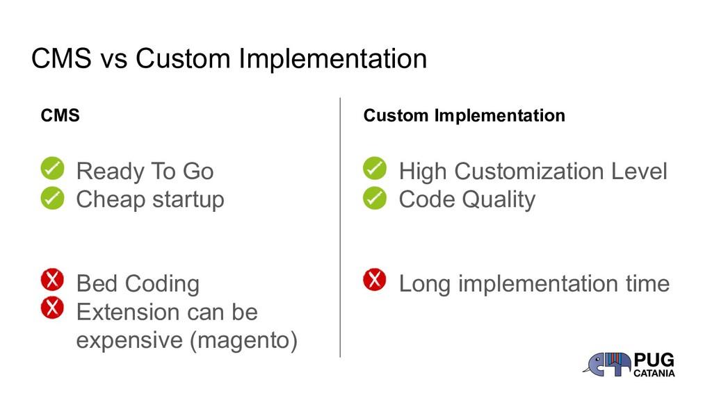 CMS vs Custom Implementation CMS Custom Impleme...