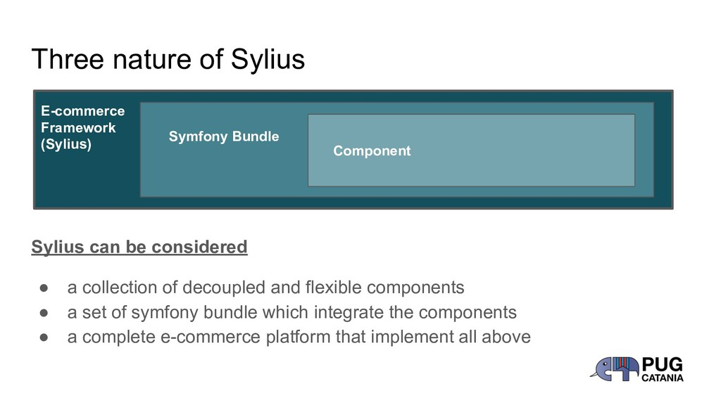 Three nature of Sylius Sylius can be considered...