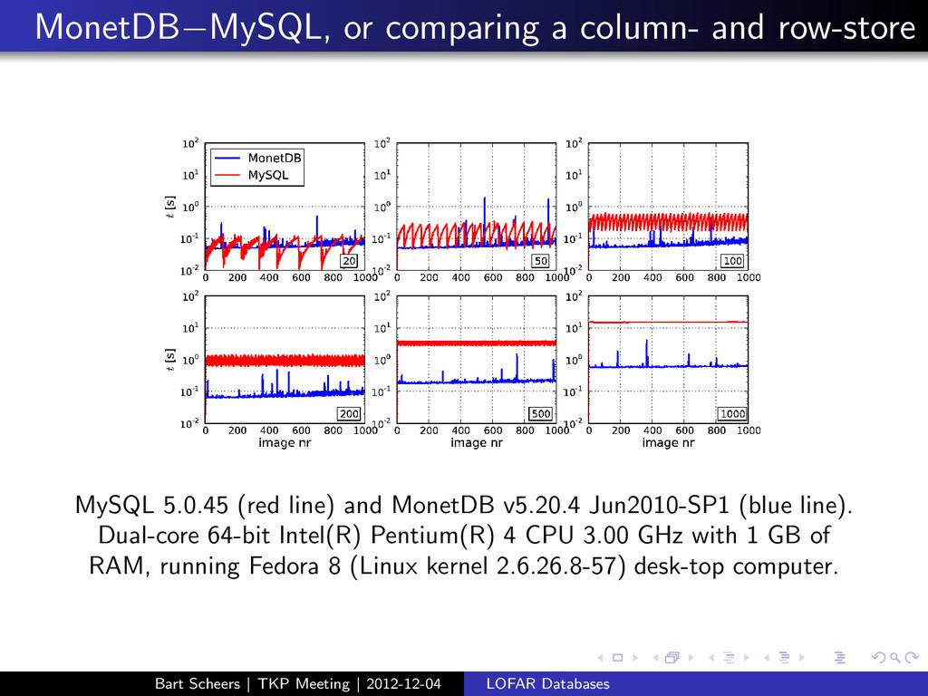 MonetDB−MySQL, or comparing a column- and row-s...