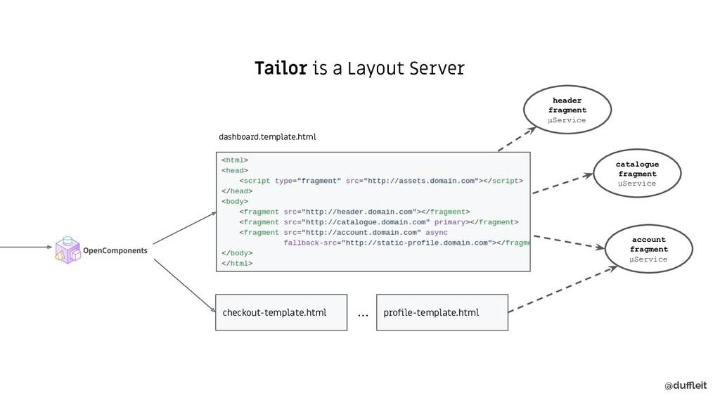 @duffleit Tailor is a Layout Server header fragme...