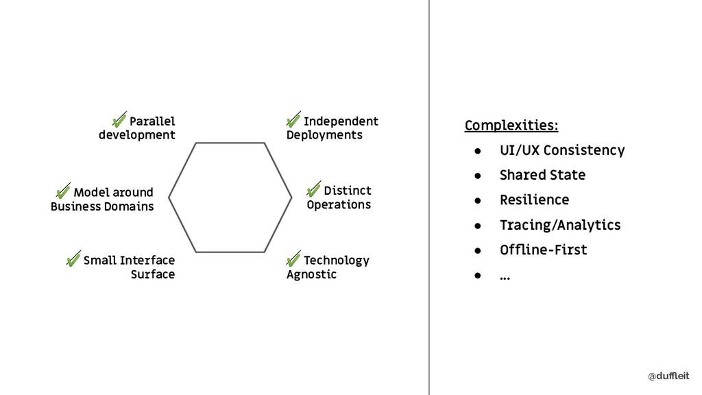 @duffleit Complexities: ● UI/UX Consistency ● Sha...