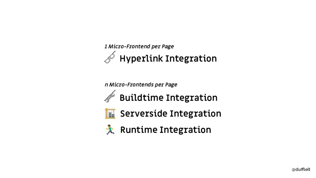 @duffleit 1 Micro-Frontend per Page  Hyperlink In...