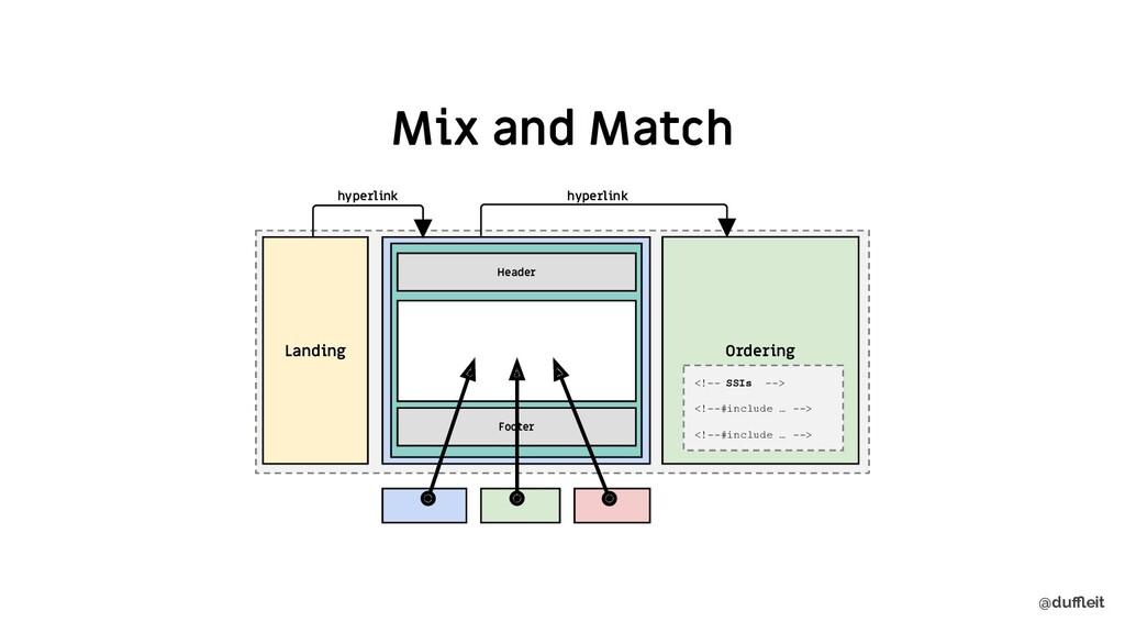 @duffleit Mix and Match Landing Shop Ordering hyp...