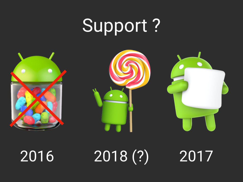 Support ? 2016 2018 (?) 2017