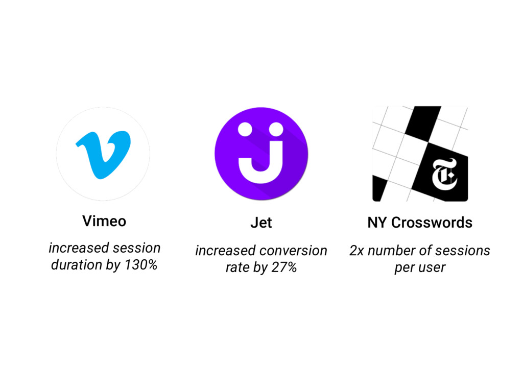 Vimeo increased session  duration by 130% Jet ...