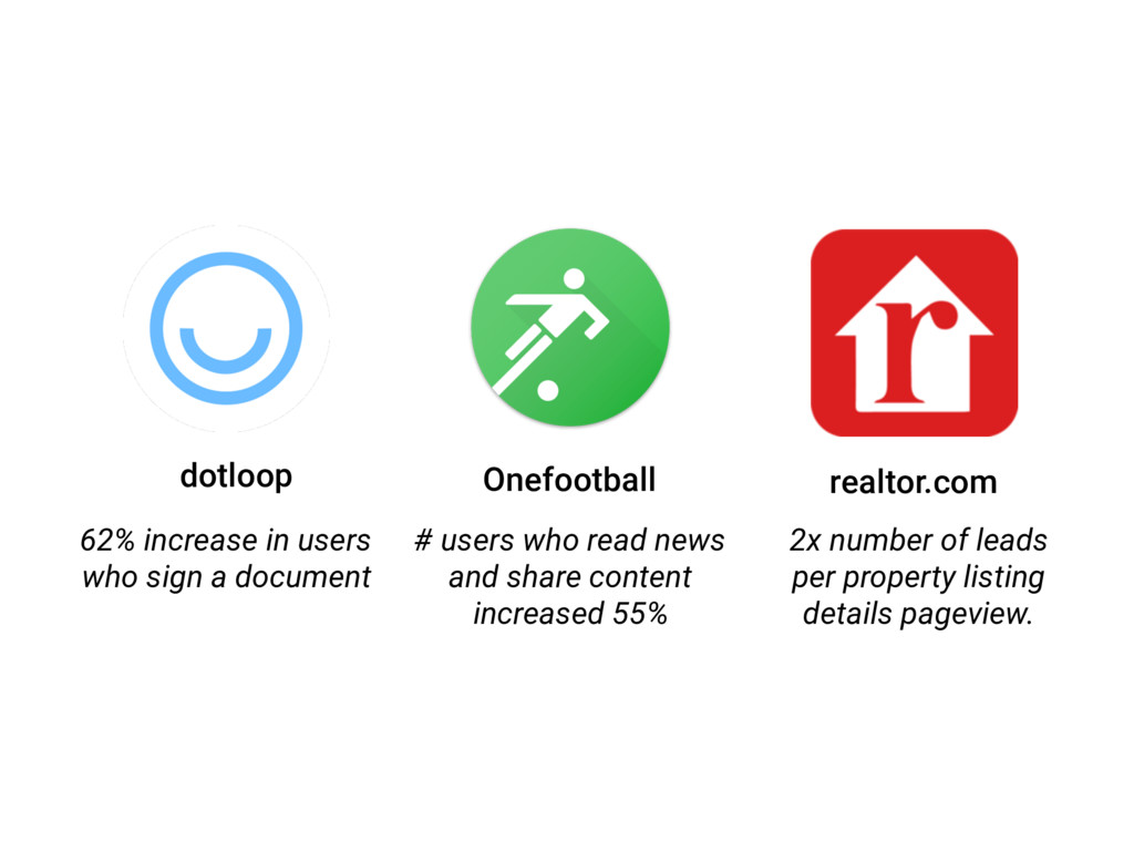 dotloop 62% increase in users who sign a docum...