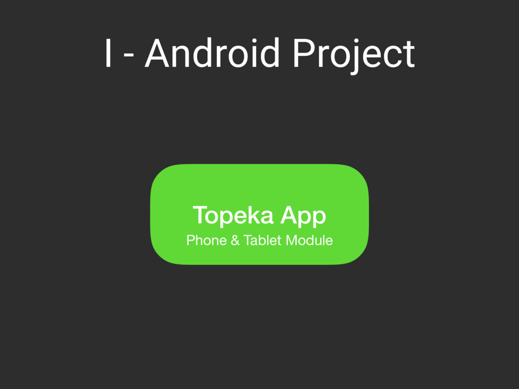 I - Android Project Topeka App Phone & Tablet M...