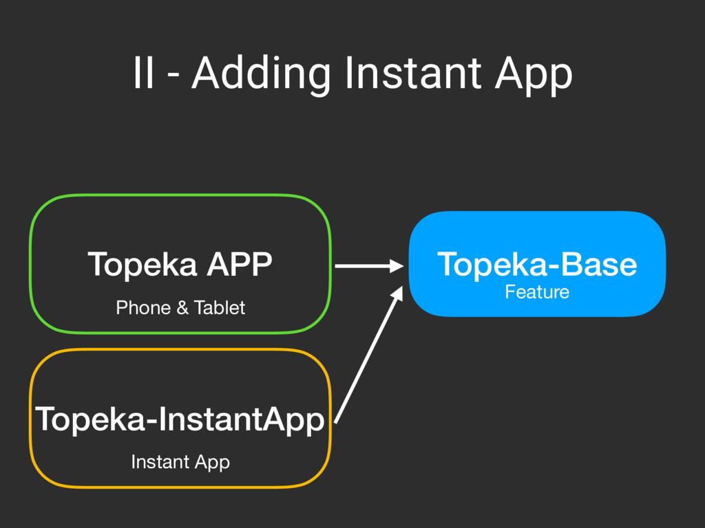 II - Adding Instant App Topeka APP Phone & Tabl...