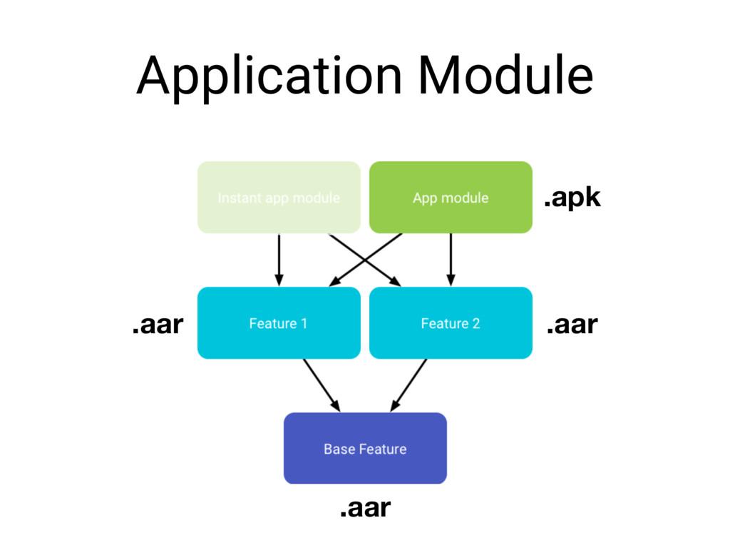 Application Module .aar .aar .apk .aar