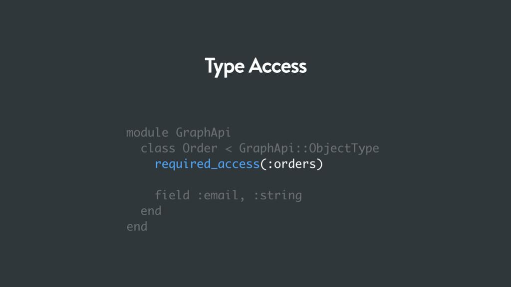 module GraphApi class Order < GraphApi::ObjectT...