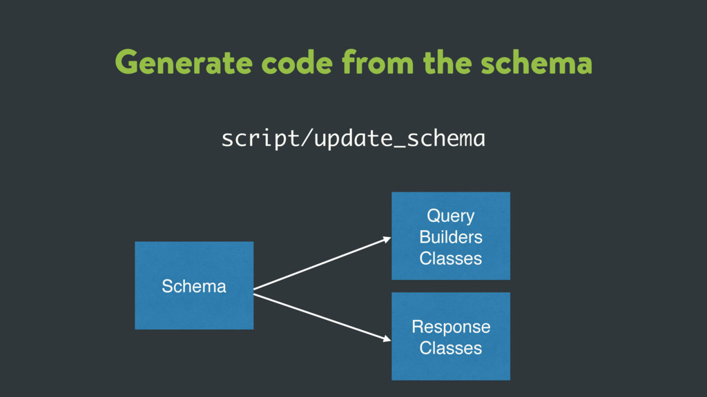 Generate code from the schema script/update_sch...