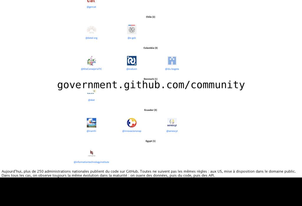 #DevoxxFR @BetaGouv reference.com government.gi...