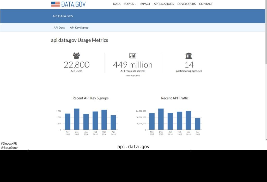 #DevoxxFR @BetaGouv api.data.gov Aujourd'hui, a...