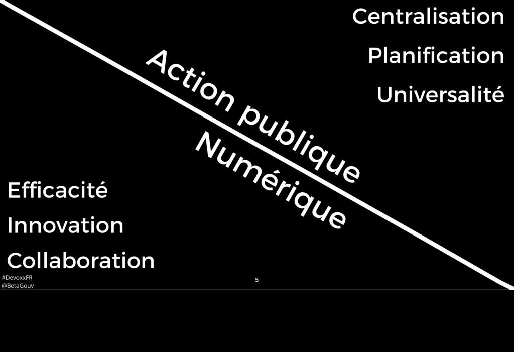 #DevoxxFR @BetaGouv 5 Num érique Collaboration ...