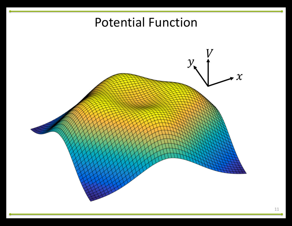 11 Potential	