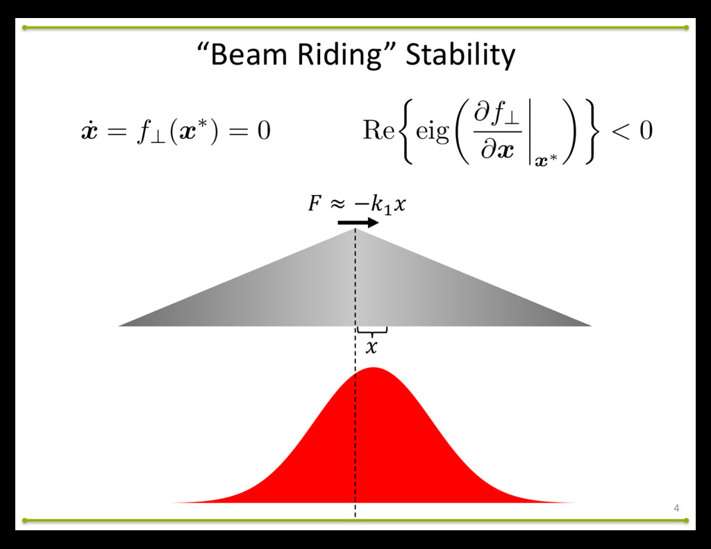 "! "" ≈ −%& ! 4 ""Beam	