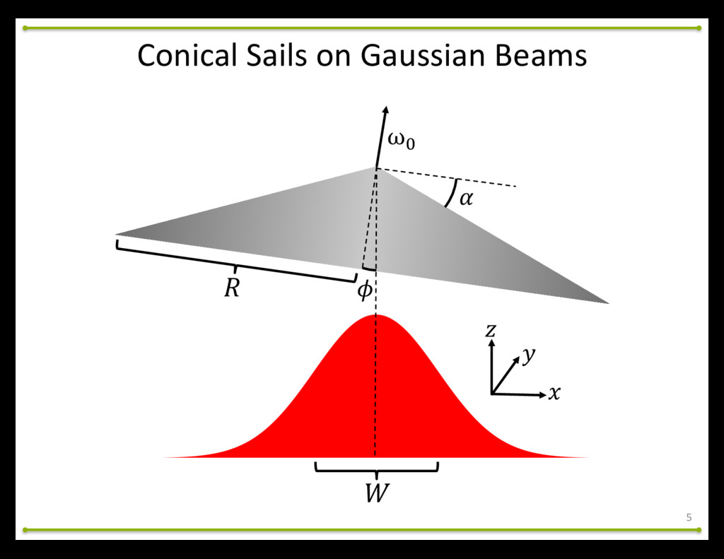 5 Conical	
