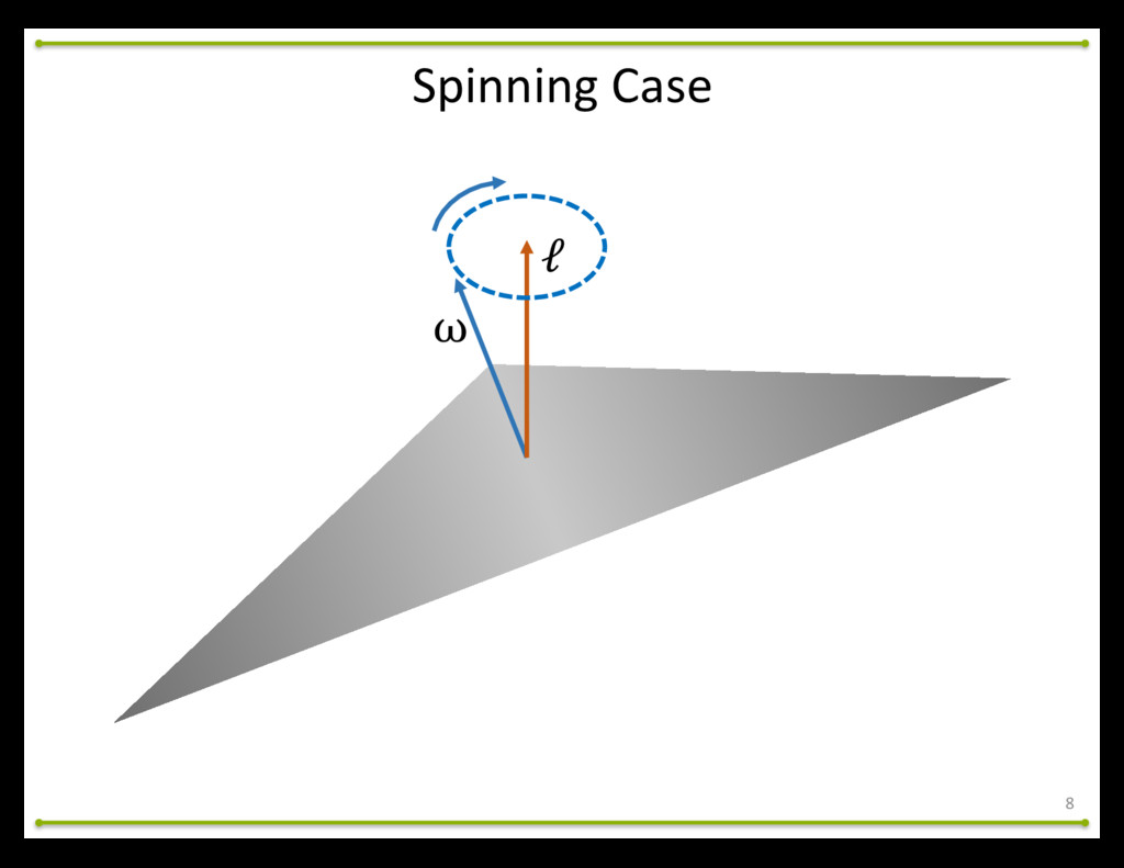 "8 Spinning Case ω """